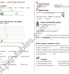 French Weather Worksheet   Printable Worksheets and Activities for  Teachers [ 821 x 1169 Pixel ]
