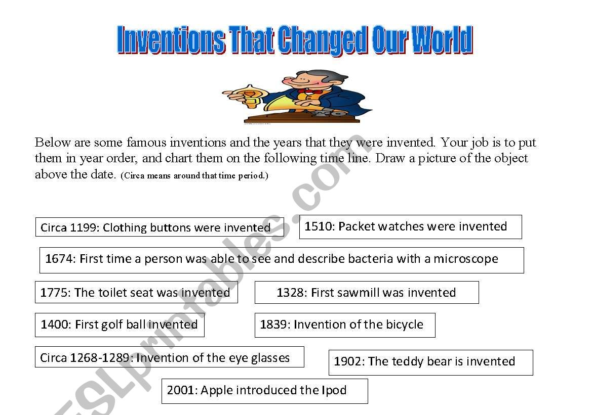 Inventions That Changed Our World