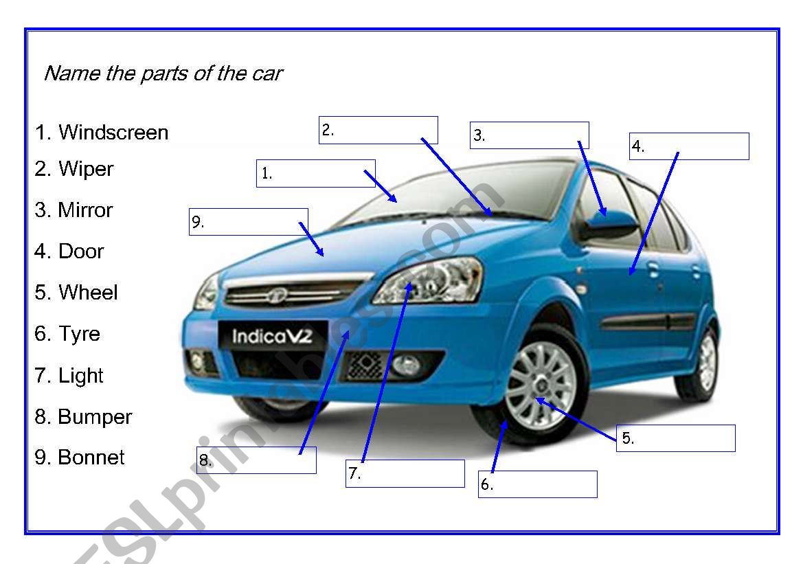 Name The Parts Of The Car