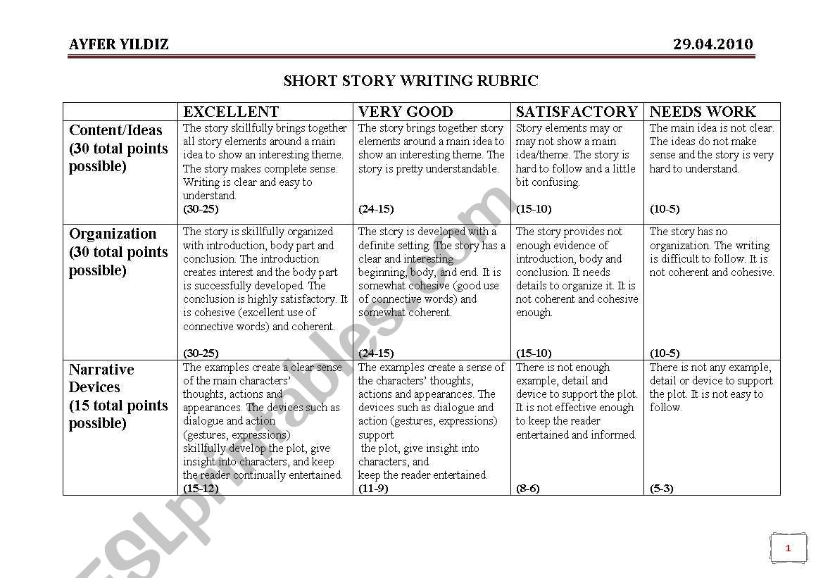 Short Story Writing Rubric