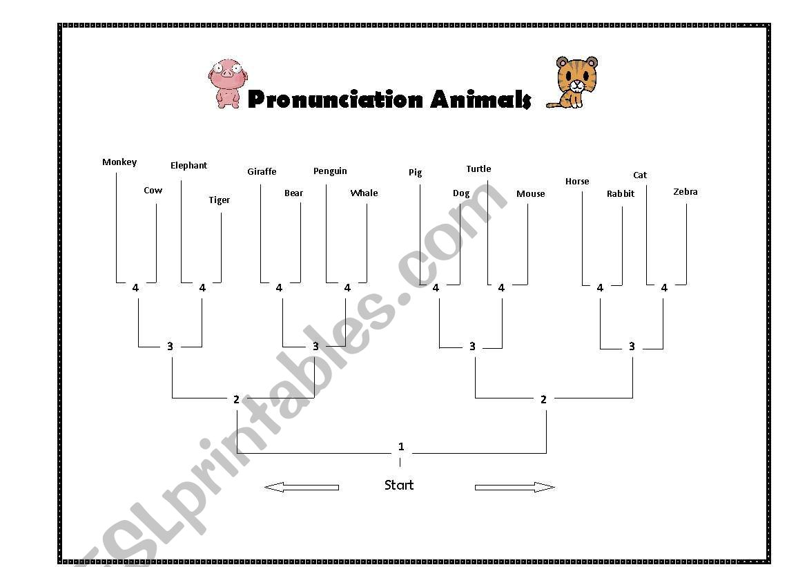 English Worksheets Pronunciation Journey With Animals