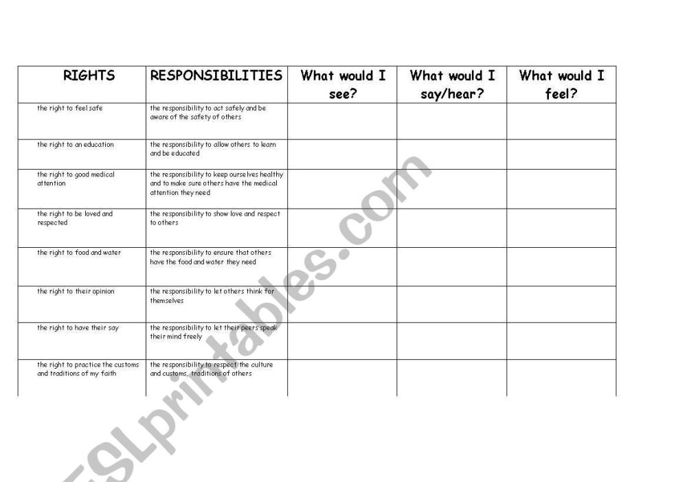 medium resolution of Rights And Responsibilities Of Citizens Worksheet   Printable Worksheets  and Activities for Teachers