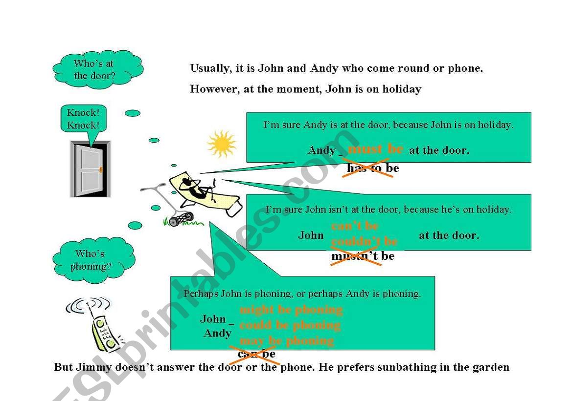 English Worksheets Modal Verbs For Deduction And Probability