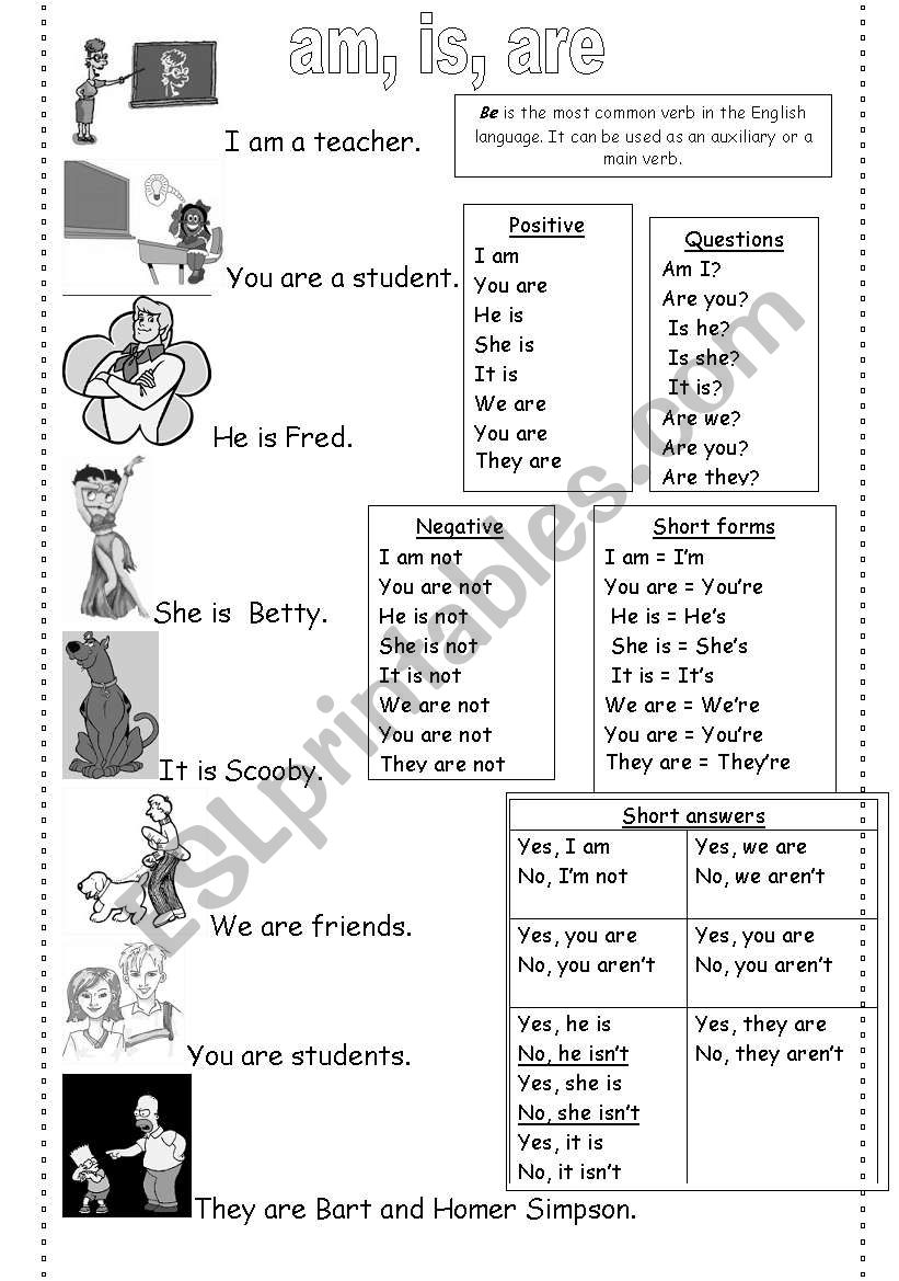 English worksheets: The verb be: am, is, are