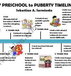 My Preschool to Puberty Timeline - ESL worksheet by ivykenneth [ 838 x 1389 Pixel ]