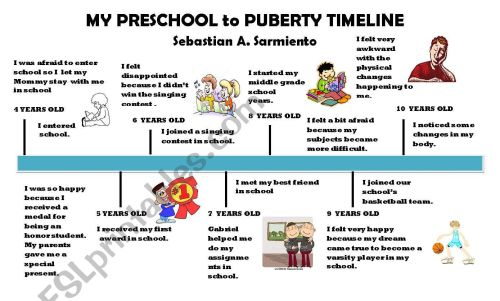 small resolution of My Preschool to Puberty Timeline - ESL worksheet by ivykenneth