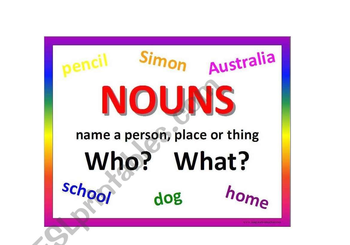 English Worksheets Nouns Poster