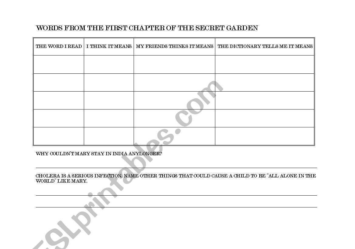 English Worksheets The Secret Garden Chapter One