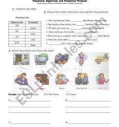 Possessive Adjectives and Possessive Pronouns - ESL worksheet by eightyeight [ 1169 x 821 Pixel ]