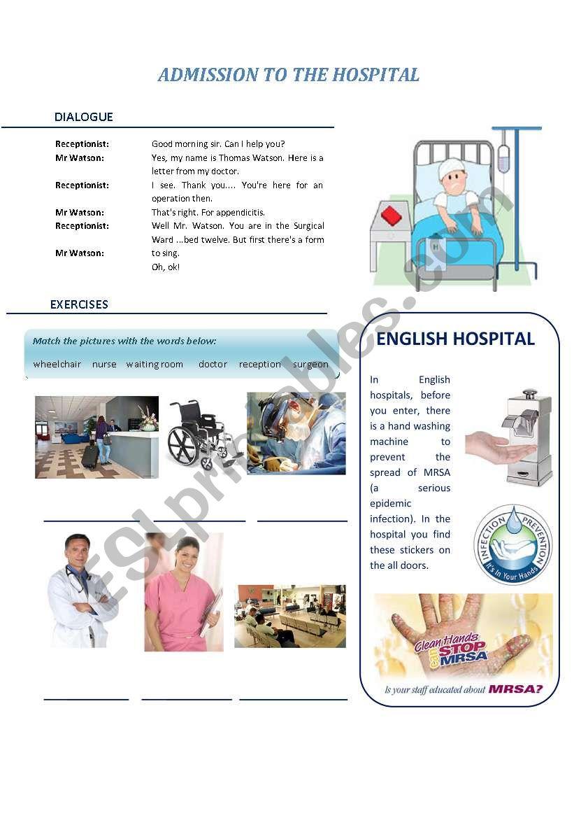 Hospital Admission To Hospital