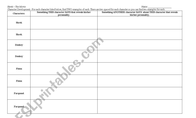English Worksheets Shrek Character Development Chart