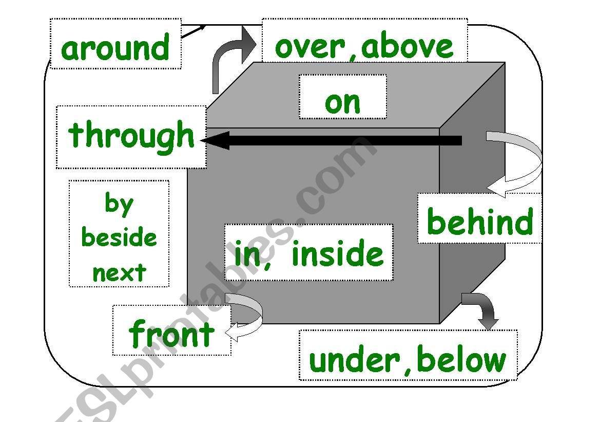 Preposition Cube