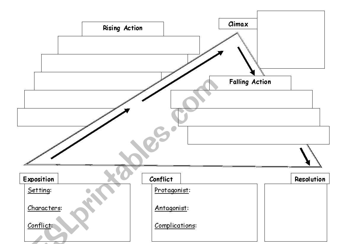 English Worksheets Plot Structure Diagram Fill In