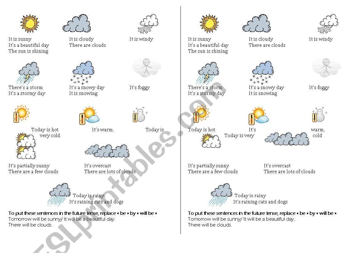 Weather Symbols Forecasting Using Future Tense