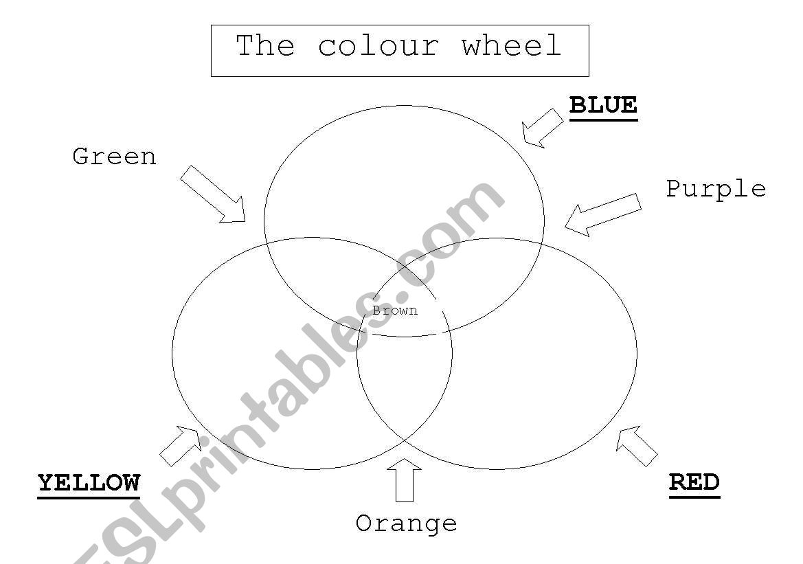 English Worksheets The Colour Wheel