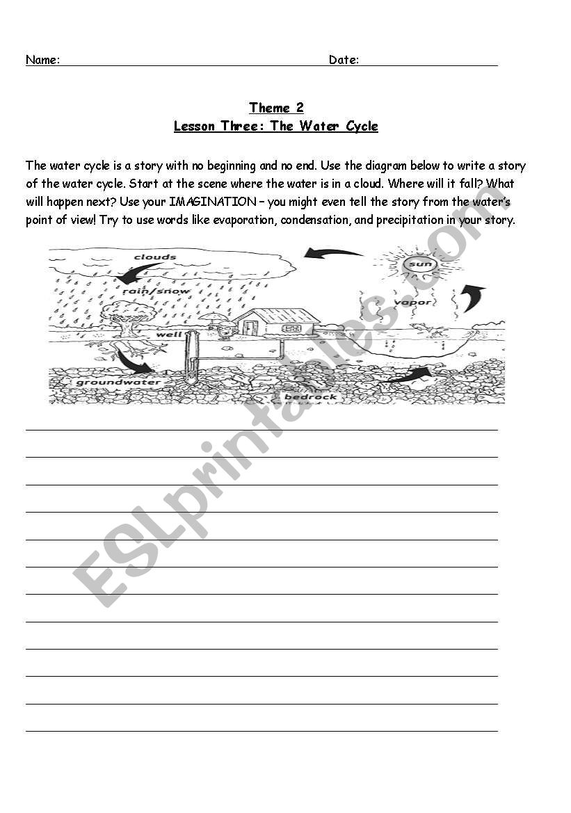 hight resolution of water cycle story worksheet