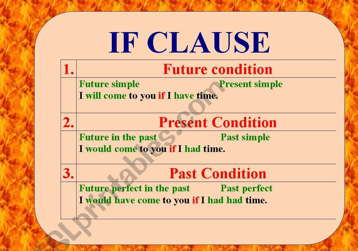 If Clause