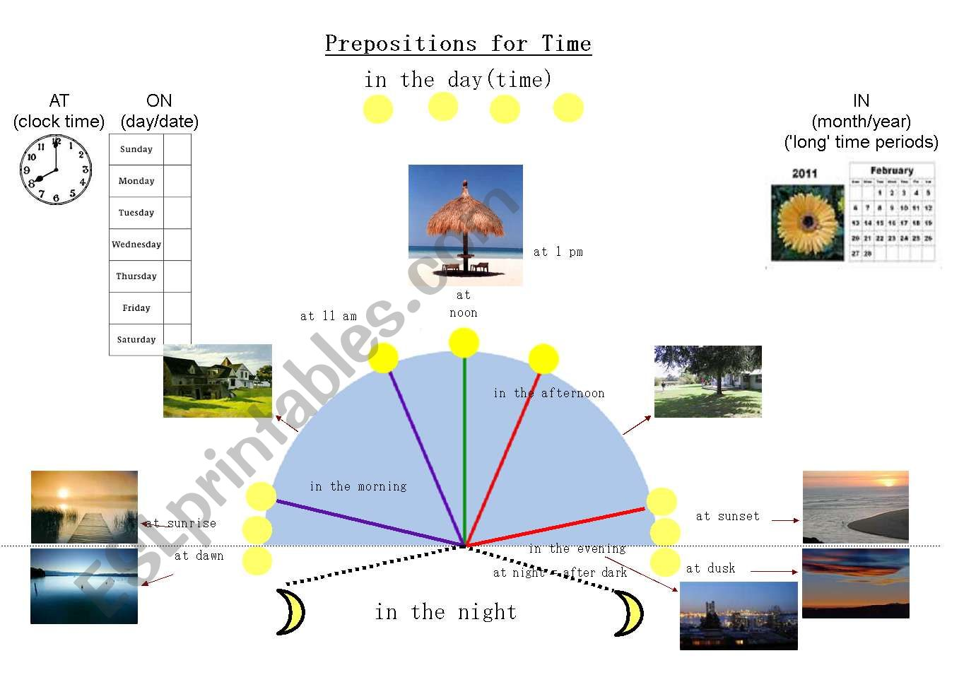 Prepositions For Time