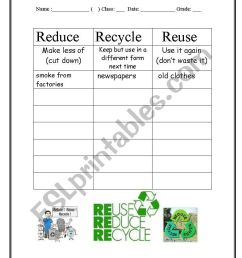Reduce Reuse Recycle Worksheet - Promotiontablecovers [ 1086 x 838 Pixel ]