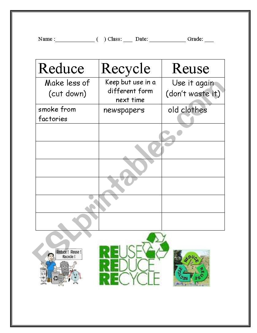 medium resolution of Reduce Reuse Recycle Worksheet - Promotiontablecovers