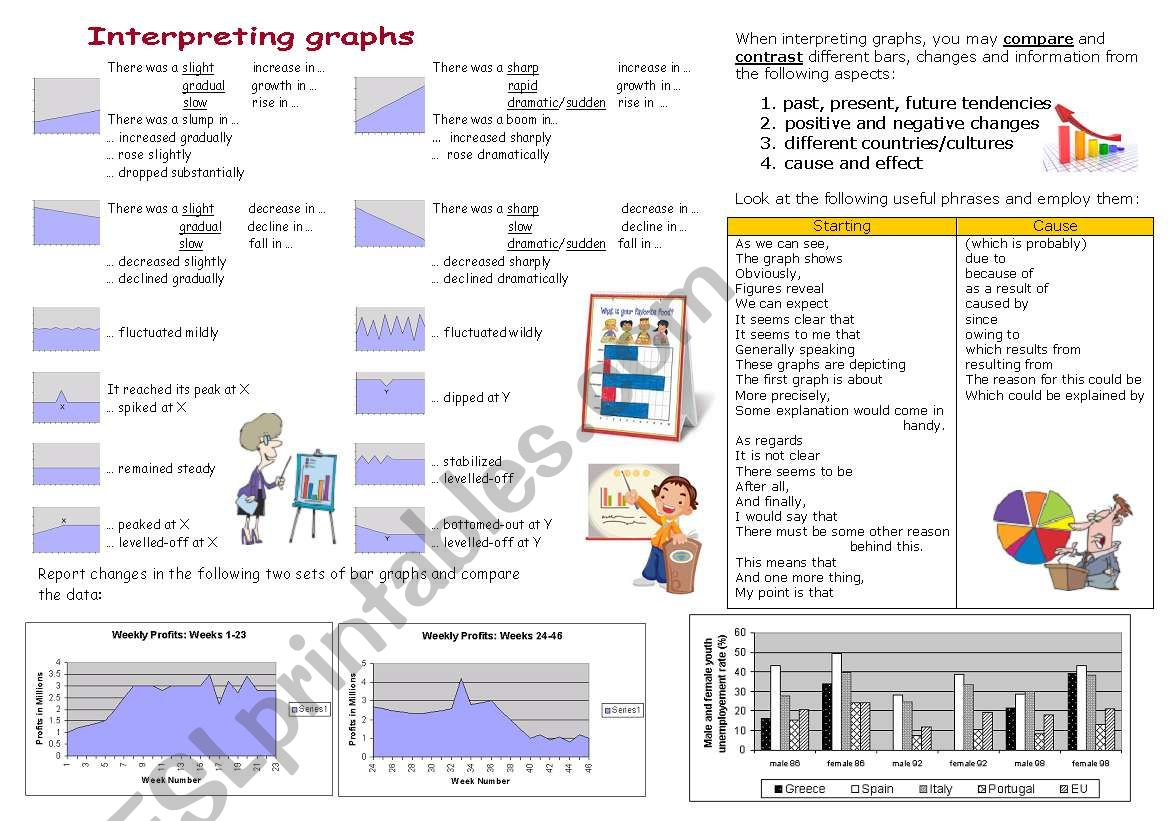 Business English Interpreting Graphs