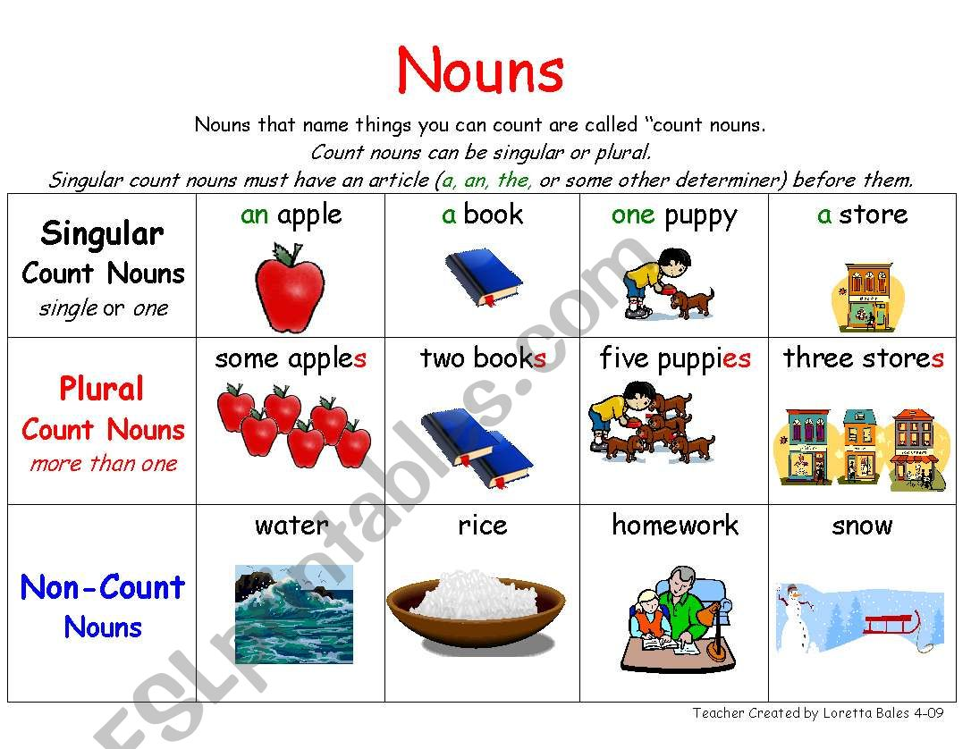 English Worksheets Nouns Count Amp Noncount