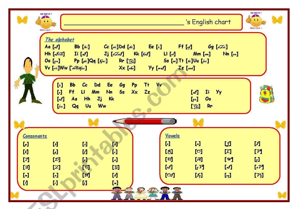 Alphabet Phonetics