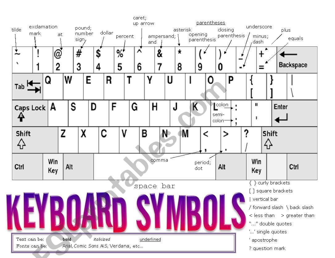 hight resolution of Computer (Keyboard) Symbols - Easy-to-read Guide *EDITABLE* - ESL worksheet  by rockthevinyl