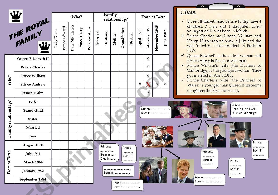 Logic Game The Royal Family Editable Key Answers