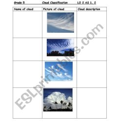 English worksheets: Clouds [ 1086 x 838 Pixel ]
