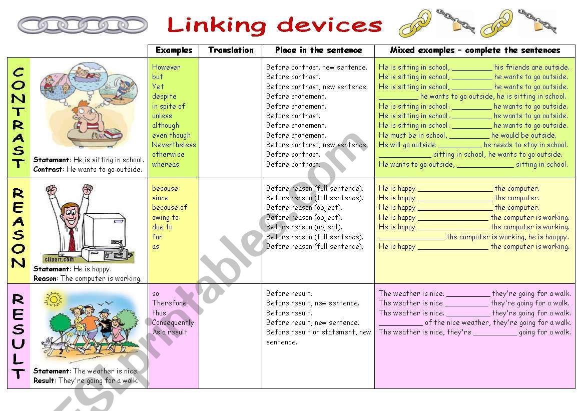 Linking Devices Part 1