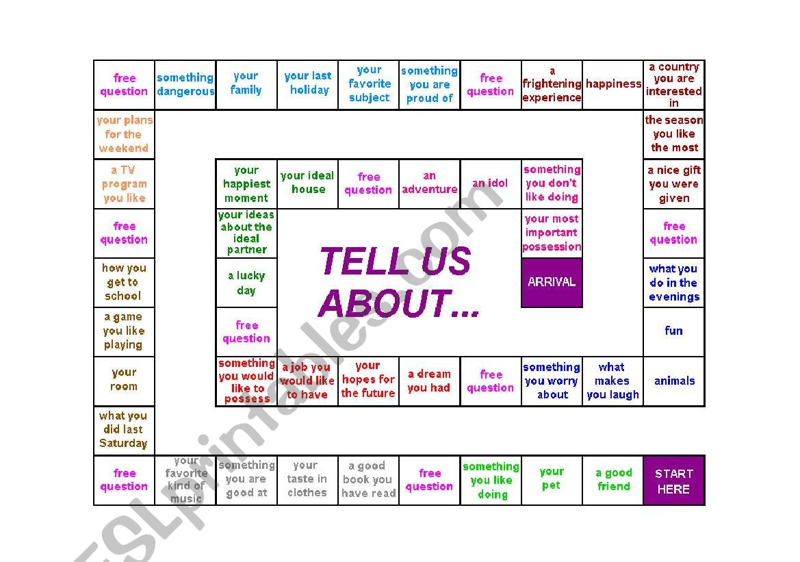 Speaking Board Game