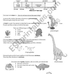 The Age of the Dinosaurs - ESL worksheet by angiemd [ 1389 x 838 Pixel ]