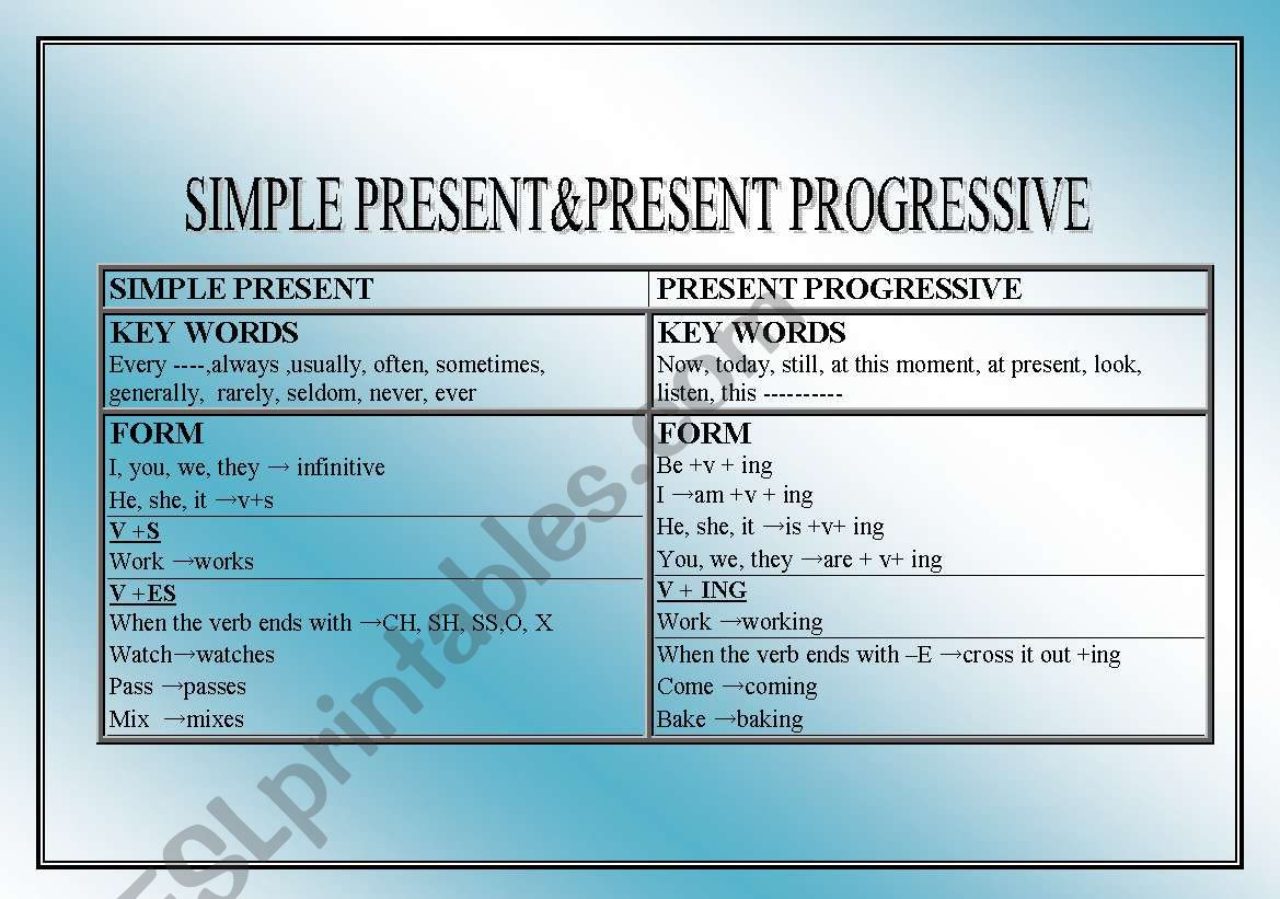 Present Simple Present Continuous Stative Verbs Amp Adverbs Of Frequency