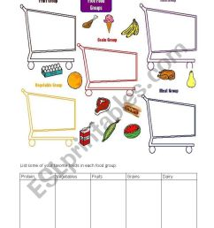 Food Groups Page 2 - ESL worksheet by caremae [ 1086 x 838 Pixel ]