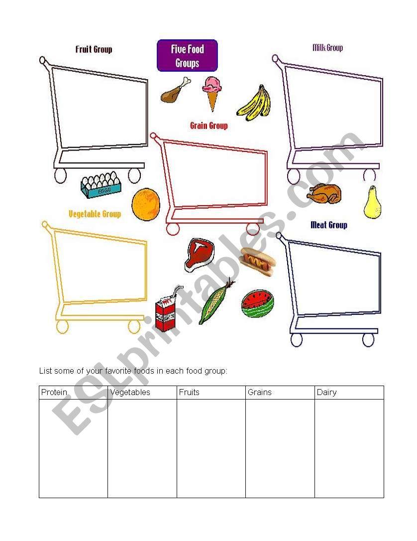 hight resolution of Food Groups Page 2 - ESL worksheet by caremae