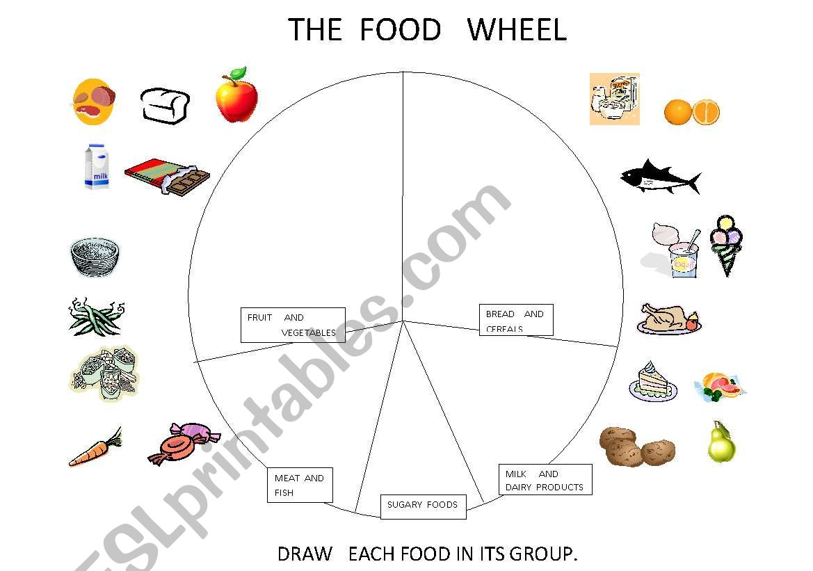 Esl Food Group Worksheet