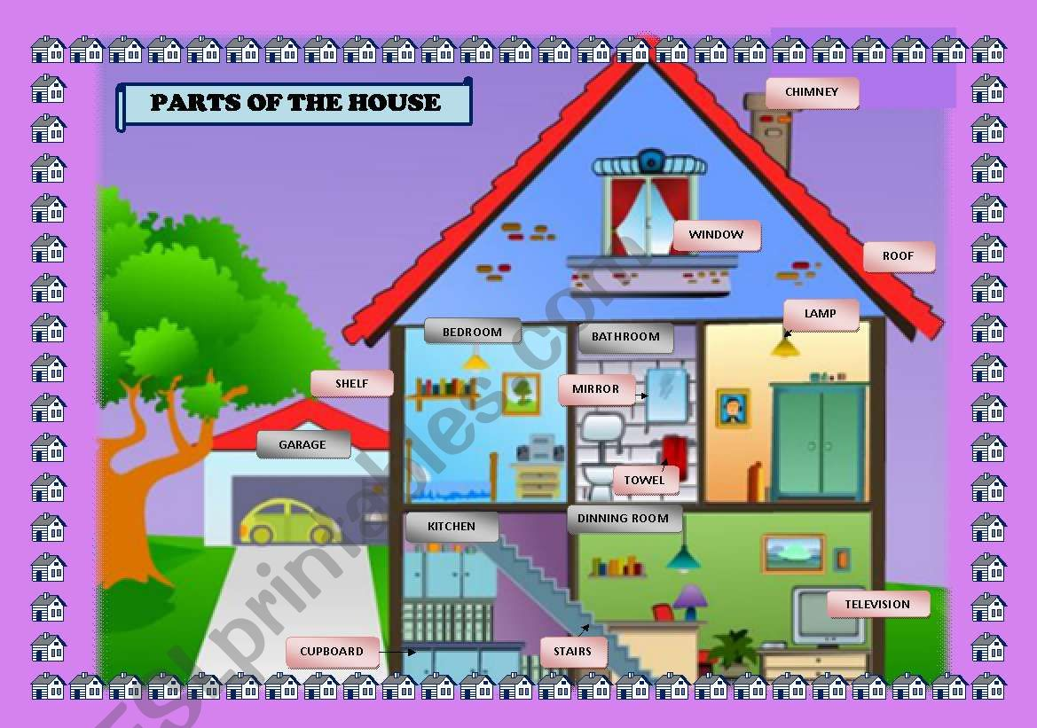 Parts Of The House Poster For Young Learners
