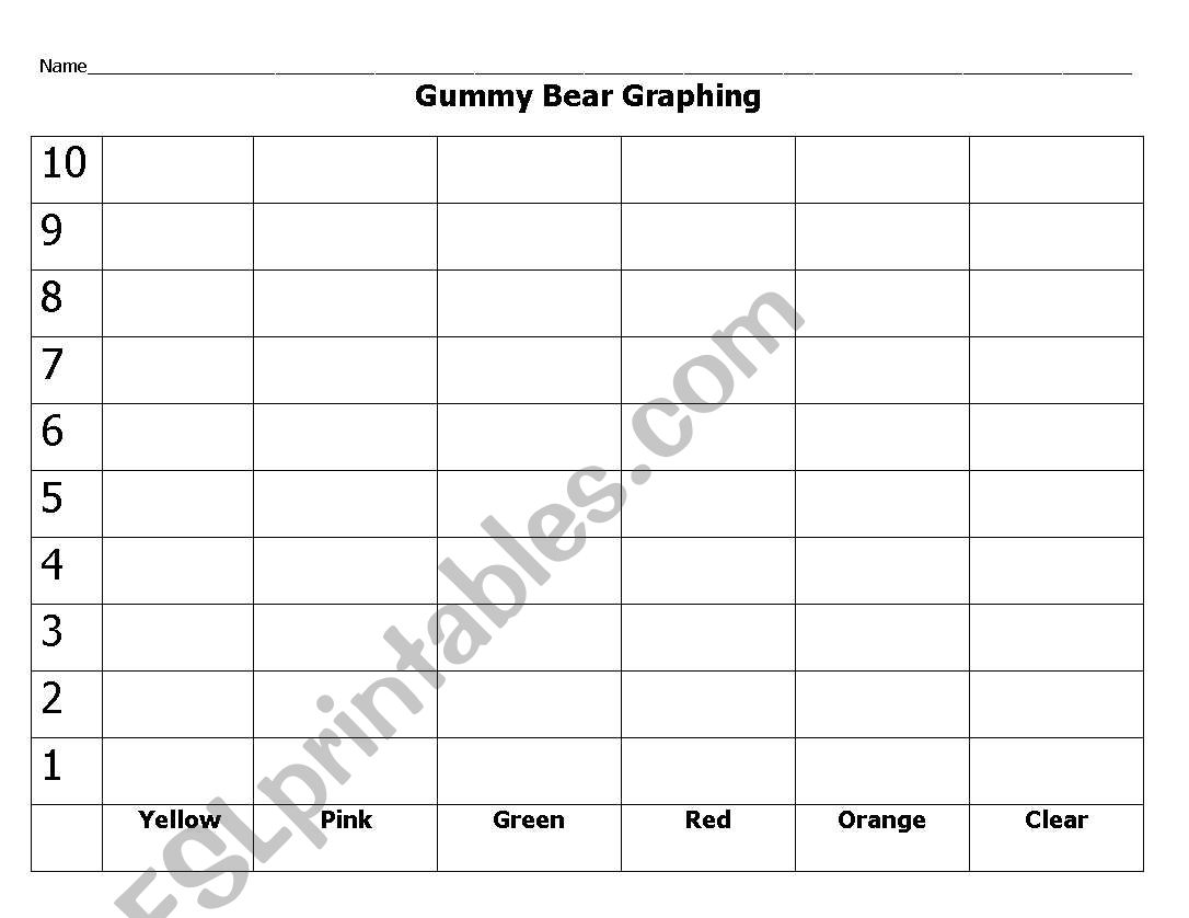 English Worksheets Gummy Bear Graphing