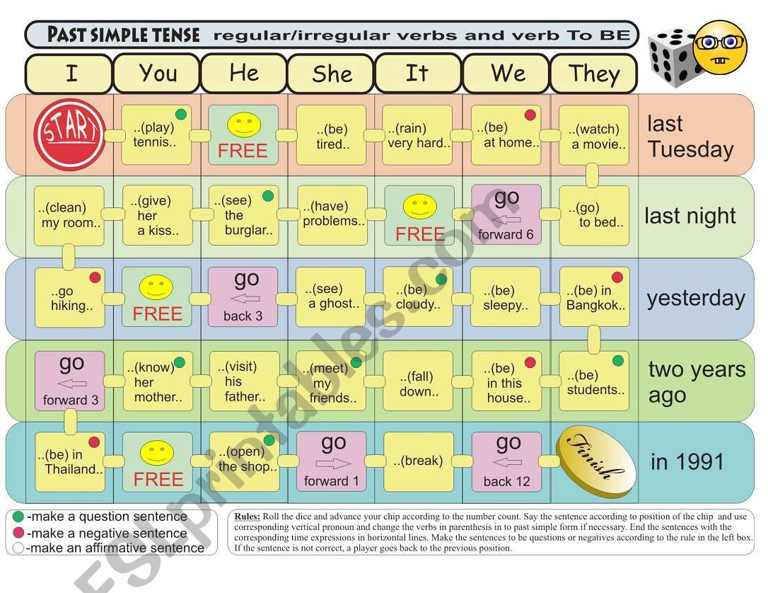 Past Simple Tense Board Game