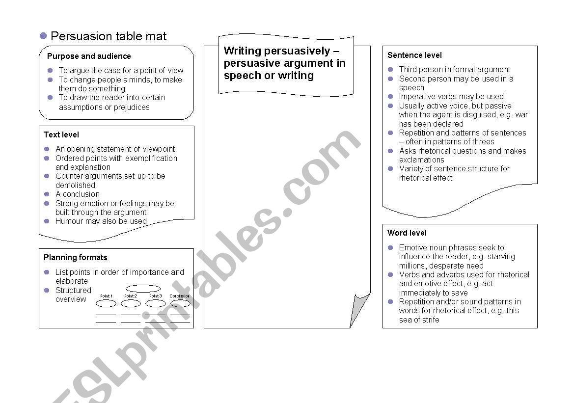 Persuasive Table Format