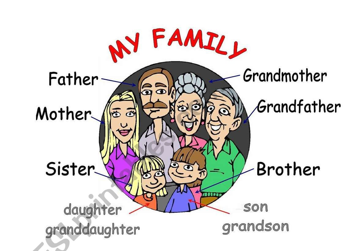 English Worksheets My Family