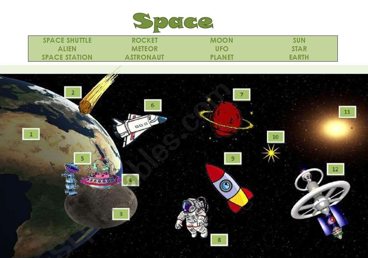 Space Vocabulary