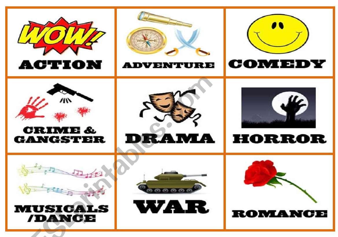 Films Genres