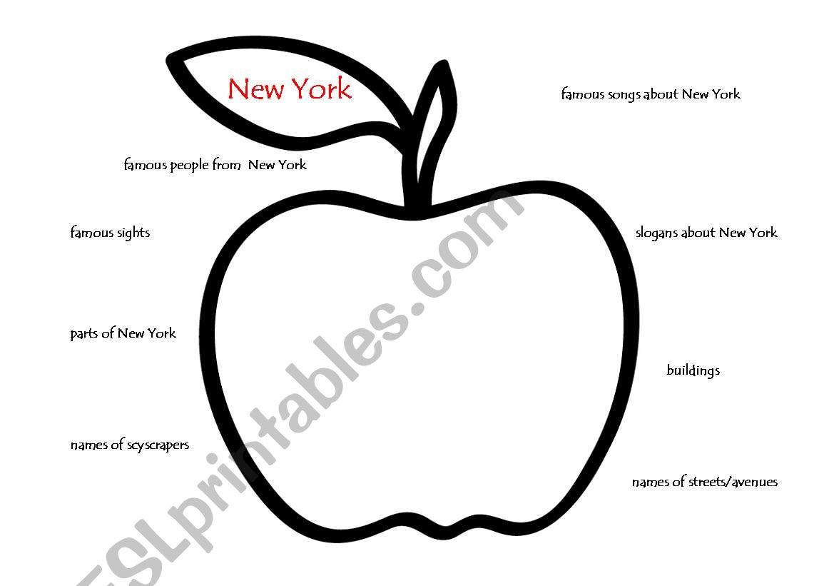 English Worksheets Mind Map New York