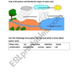 water cycle worksheet [ 838 x 1086 Pixel ]