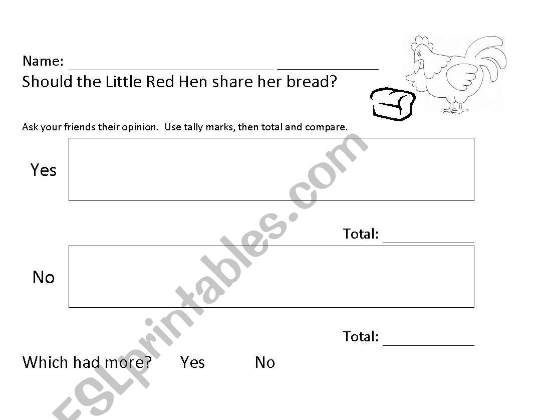 English Worksheets The Little Red Hen Survey