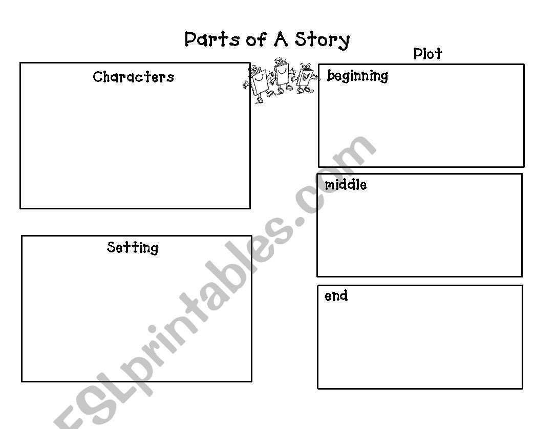 English Worksheets Parts Of A Story