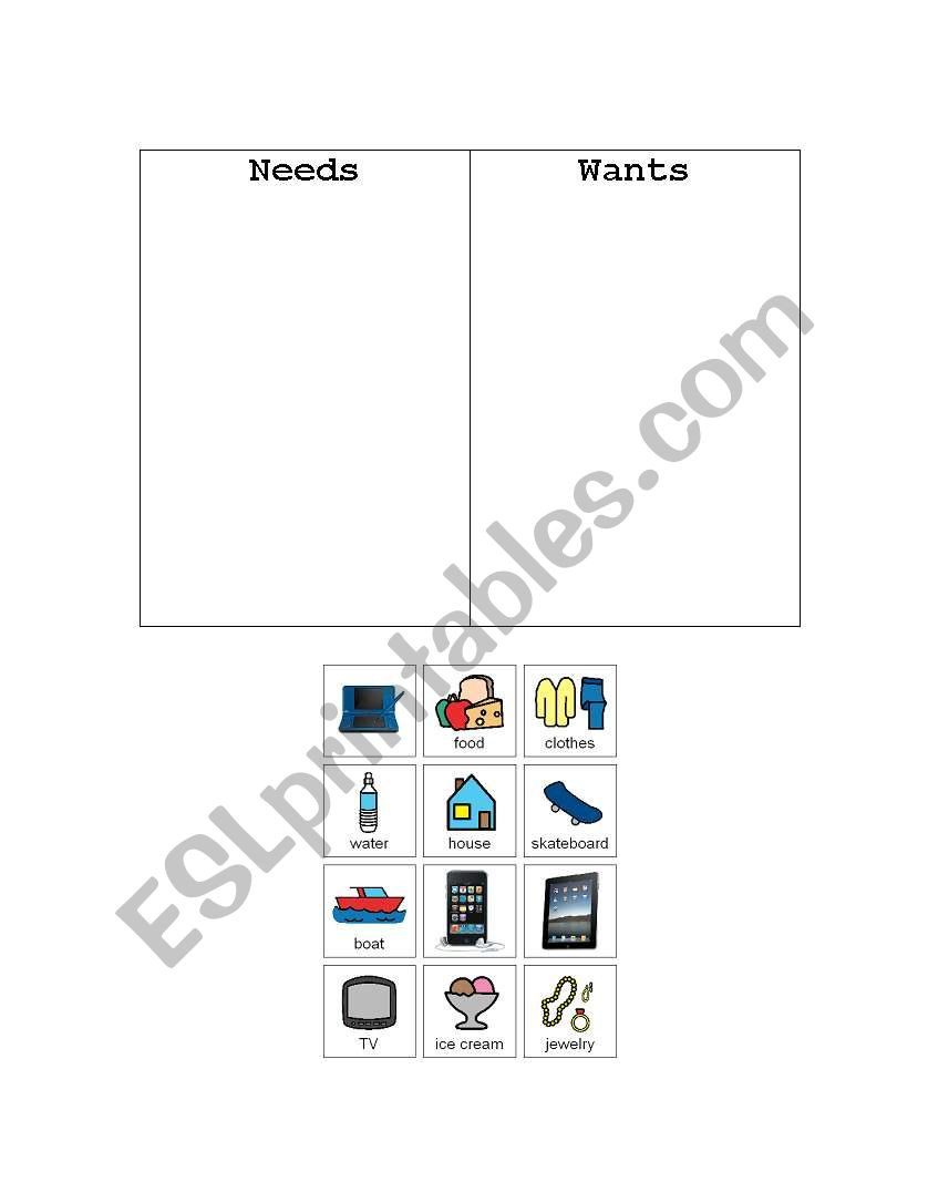 English worksheets: Needs and Wants Sort