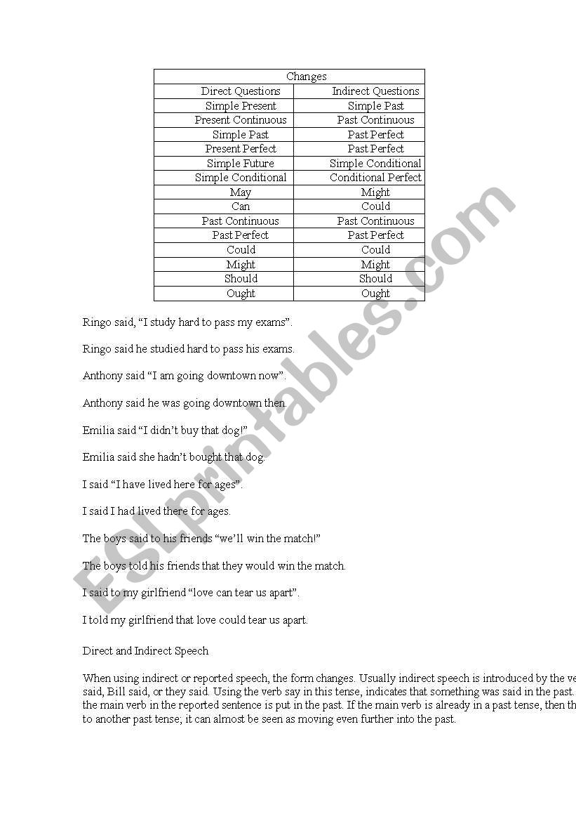 English worksheets: Indirect Spech
